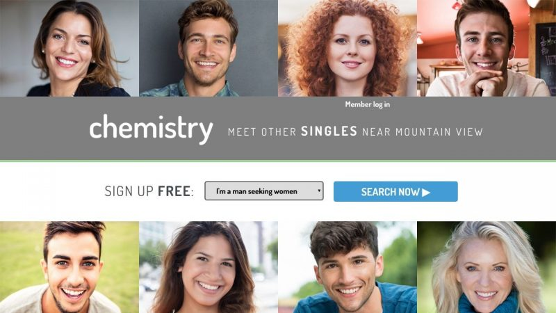 Chemistry Review Post Thumbnail